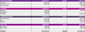 February 5 2015 budget
